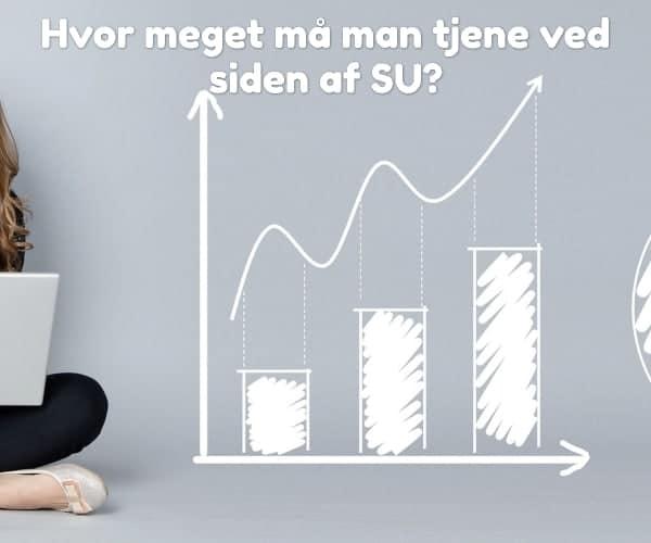 Hvor meget må man tjene ved siden af SU?